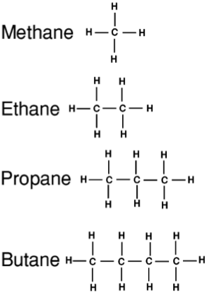 Organic chemistry help for myp 4 and 5 students this general formula defines the molecular structure for the rest of the compounds in the series because the compounds in a homologous group consist of the urtaz Choice Image